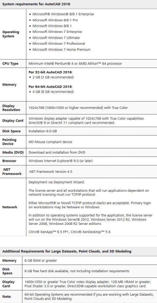 متطلبات النظام لتشغيل الأتوكاد 2016