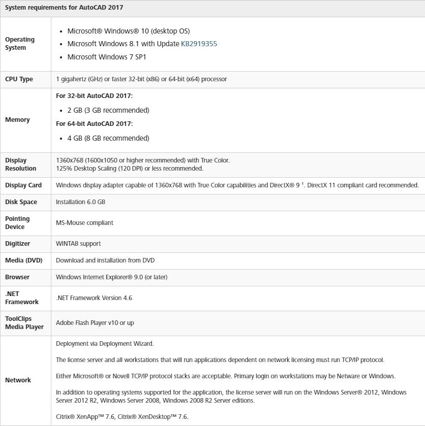 متطلبات نظام تشغيل برنامج الأتوكاد AutoCAD 2017 النواة 64بت