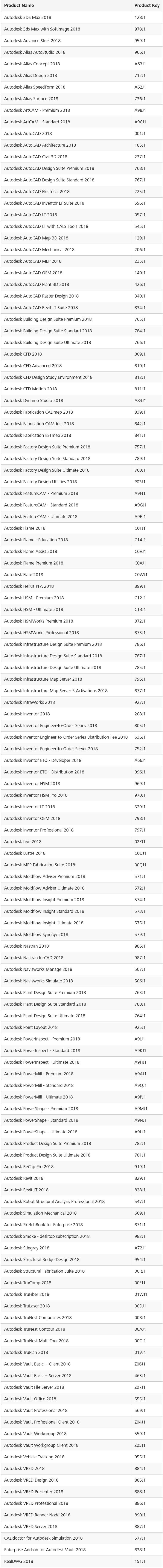 2017 05 03 03 58 46 min - كراك منتجات أتوديسك 2018 ومفاتيحها