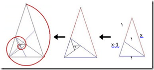 المثلث الذَّهبي