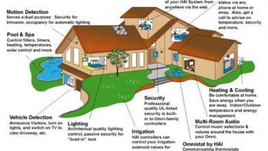 صورة المنازل الذكية تستجيب لحاجات صاحبها وتتواصل معه عبر الجوال