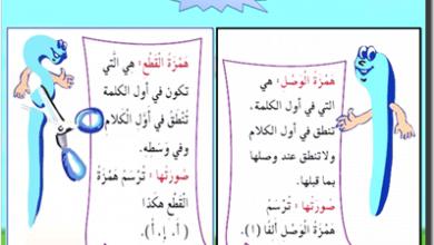 Photo of إملاء عربي: همزة القطع وهمزة الوصل