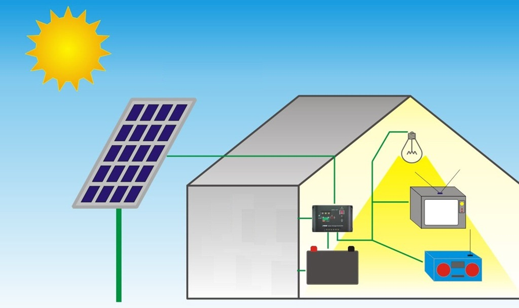 for Solar electricity for kids