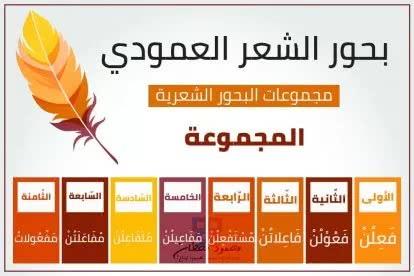 مجموعات البحور الشعرية min 3 414x276 1 - مجموعات البحور الشعرية