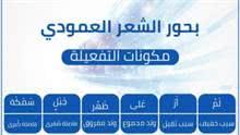 Photo of بحور الشعر العمودي: مكونات التفعيلة