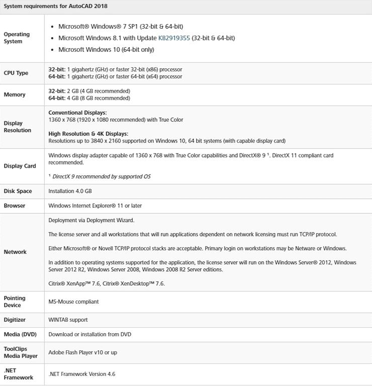Screenshot 6 min 1 - برنامج الأتوكاد 2018 النواة 64 بت