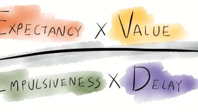 Photo of معادلة ستيل للتغلب على التسويف