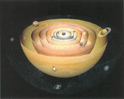 نموذج بطليموس Ptolemy's Model في نموذج بطليموس، وقفت الأرض في مركز الكون، وتحيطُ بها ثمانية مجالات تحملُ كلّ شيءٍ (الأجسام السّماويّة المعروفة).