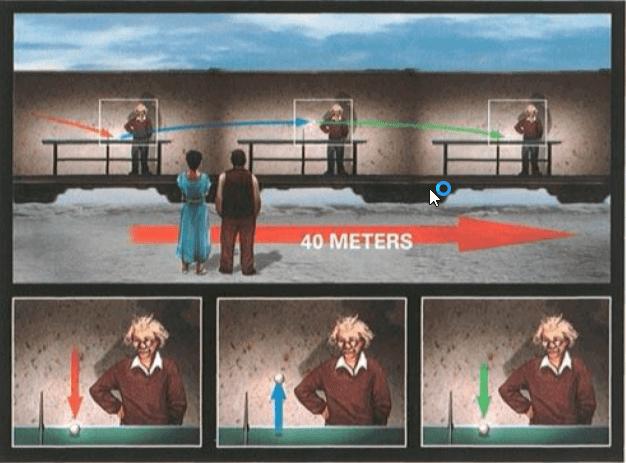 قد تبدو المسافة والمسار اللّذان يُمكن أن يسلكهما الجسم مختلفًا عن المراقبين المختلفين.