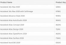 صورة كراك منتجات أتوديسك 2019 ومفاتيحها