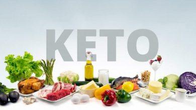 Photo of نظام كيتو الغذائي Keto Diet