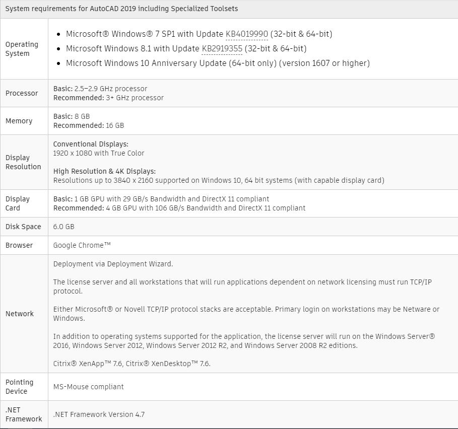 2018 07 05 20 34 37 min - برنامج الأتوكاد 2019 النواة 64 بت