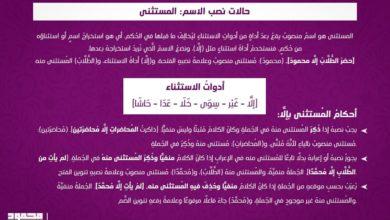Photo of حالات نصب الاسم: المستثنى